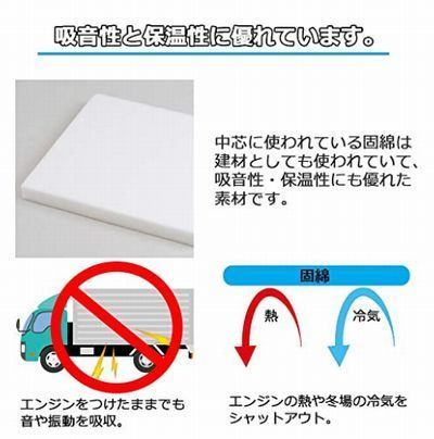 amazonで買った「寝子(ねこ)」の日本製車中泊用の寝心地がよい布団。腰痛持ち,家兼用で仮眠にもおすすめ。トラックや乗用車にも使える
